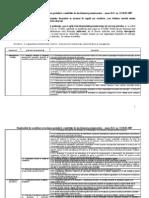 Standarde Acreditare-Anexa HG Nr 21