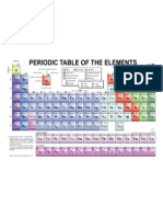 Good Colour Periodic Table