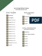 Learn to Read Biblical Hebrew