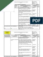 APT014-99 operação furação e manutenção de perfuratriz