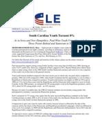 South Carolina Youth Turnout 8%