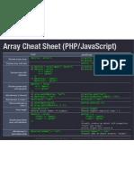 Array Cheat Sheet
