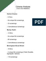 Cinema Analysis