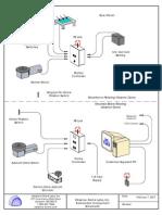 Dcs Block Diagram