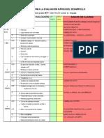 Gua Tcnica Para La Evaluacin Rpida Del Desarrollo2