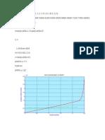 Grafica Caudal vs Tiempomatlab