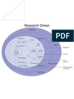 Research Onion