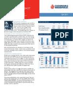 Suburban Maryland AMERICAS Market Beat Industrial Q42011