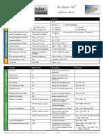 Q'Vive PMP Formulas v7