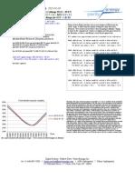 Crude Oil Market Vol Report 12-01-20