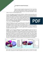 Brief Report on Panchayat Adhayan- Saurath - Drishteekon (F)1.0