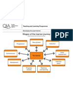 Stages of the learner journey diagram