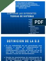 Teorias de Sistemas - 4.6