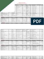 Released 299 PPs on Jan 13, 2012 (Update on 19 Jan)