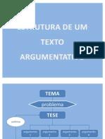 Estrutura de Um Texto Argumentativo