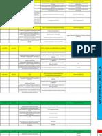 Ciclo de Vida da ITIL_RevisãoC1
