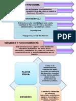 Presentacion_PEIC_2.2
