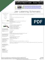 Laser Listening