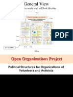 Open Organizations Poster English