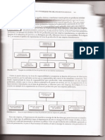 Investigacion Evaluacion de Empresas Departamentos
