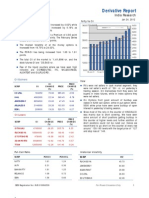 Derivatives Report 24th January 2012
