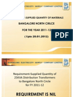 Requirement-Supply of Line Materials to Bangalore NORTH Circle for FY 11-12 till 20.01.2012