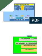Plan Operativo Itsla 2012