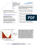 Crude Oil Market Vol Report 12-01-23
