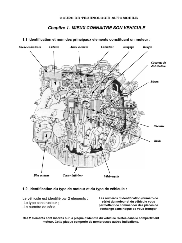 cours de technologie automobile