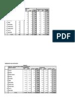 Cua Data on Credit 2010.Pdffigure for Credit Union