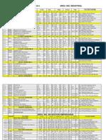 Horarios Enero- Junio 2012 Industrial y Gestion