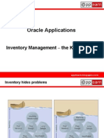 Kanban Way in Oracle Applications