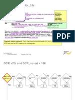 Rules+ +DCR