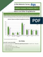 2011 Duval Youth Risk Behavior Survey - Middle School