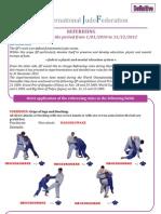 Nova Judo Pravila 2010