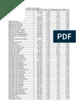 Tabela_ isotonia