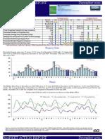 Fairfield Market Report 12.11