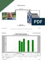 Summerfield Subdivision Denham Springs LA 2011 Housing Report