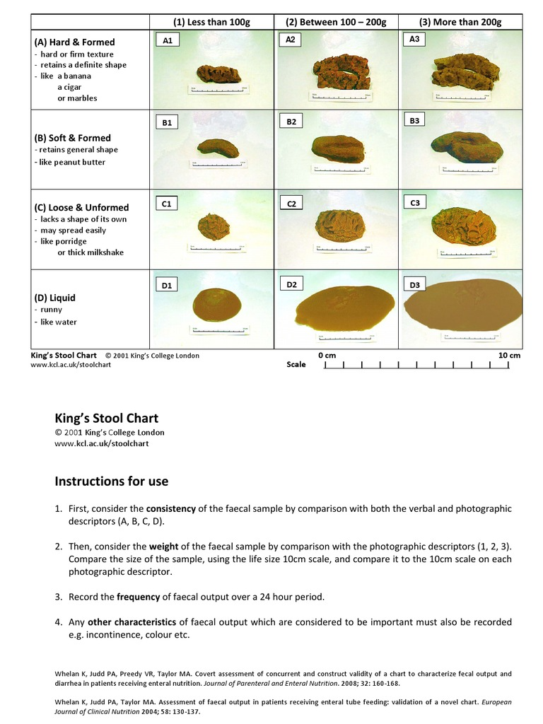 Kings Stool Chart English