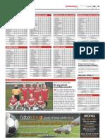 Clasificaciones de las ligas de Futbolcity en Superdeporte. 25 de enero del 2012.