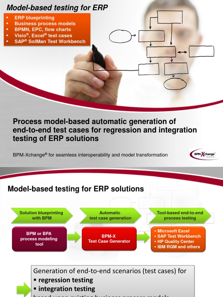 Model based testing for erp business process business process model based testing for erp business process business process management malvernweather Gallery
