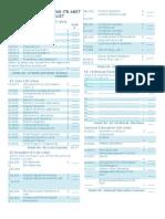 ABET Curriculum Checklist-Revised 3(2)