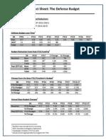 Fact Sheet Budget