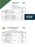 Elaboracion de Documentos Mediante Herramientas de Computo Cinf0276.01