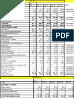 Finance p