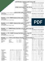 2012-01-21 Vv Ijmuiden Uitslagen en Standenlijst