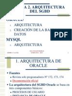 Tema 2.Arquitectura Del Sgbd