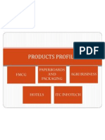 Products of ITC (1)