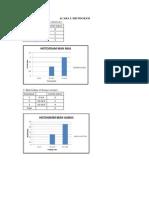 Data MSPa