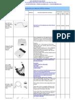 Grossiste discount wholesale Macbook iPhone Accessoire que Tarif- Www.legabox